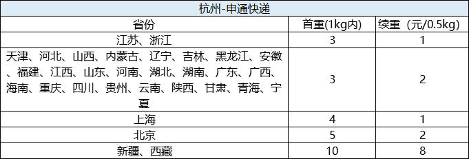 杭州申通.png